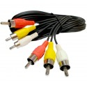 CABLE VIDEO
